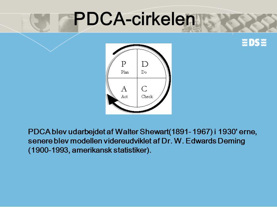 PDCA blev udarbejdet af Walter Shewart(1891- 1967) i 1930' erne, senere blev modellen videreudviklet af Dr. W. Edwards Deming (1900-1993, amerikansk s