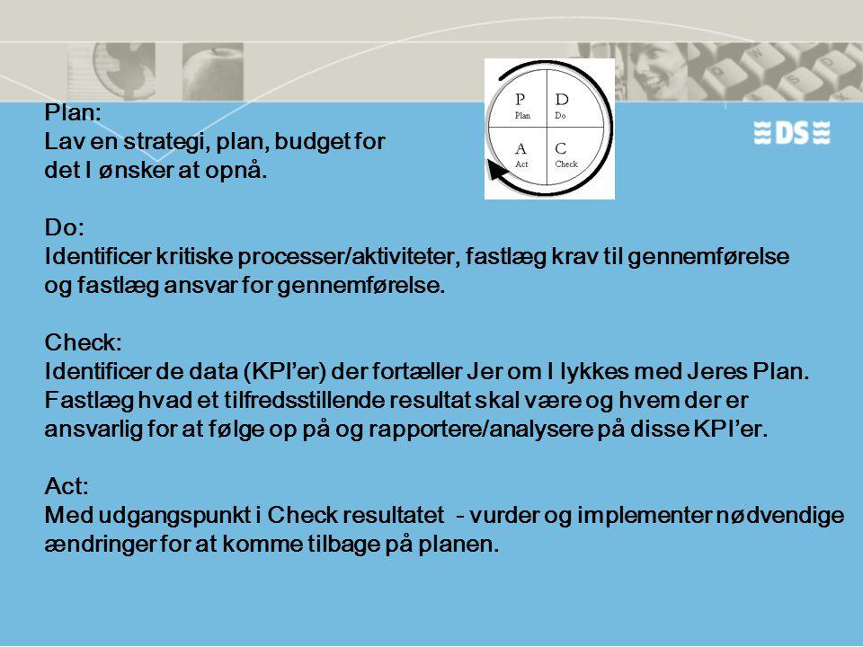 Ledelsens udfordringer •Strategi, udvikling og opfølgning •Budget •Økonomi og resultater •Produktudvikling •Videndeling •Implementering af nye produkter •Reklamationer •Medarbejdere •Direktion/bestyrelse