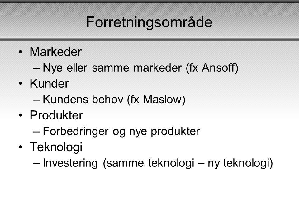 Forretningsområde •Markeder –Nye eller samme markeder (fx Ansoff) •Kunder –Kundens behov (fx Maslow) •Produkter –Forbedringer og nye produkter •Teknologi –Investering (samme teknologi – ny teknologi)