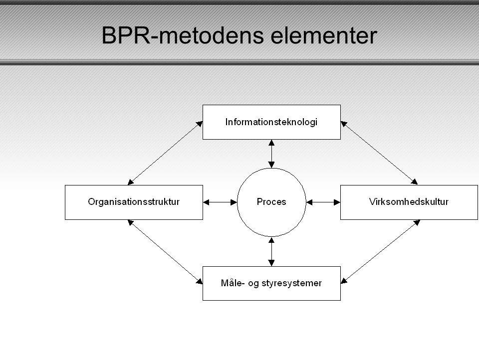BPR-metodens elementer