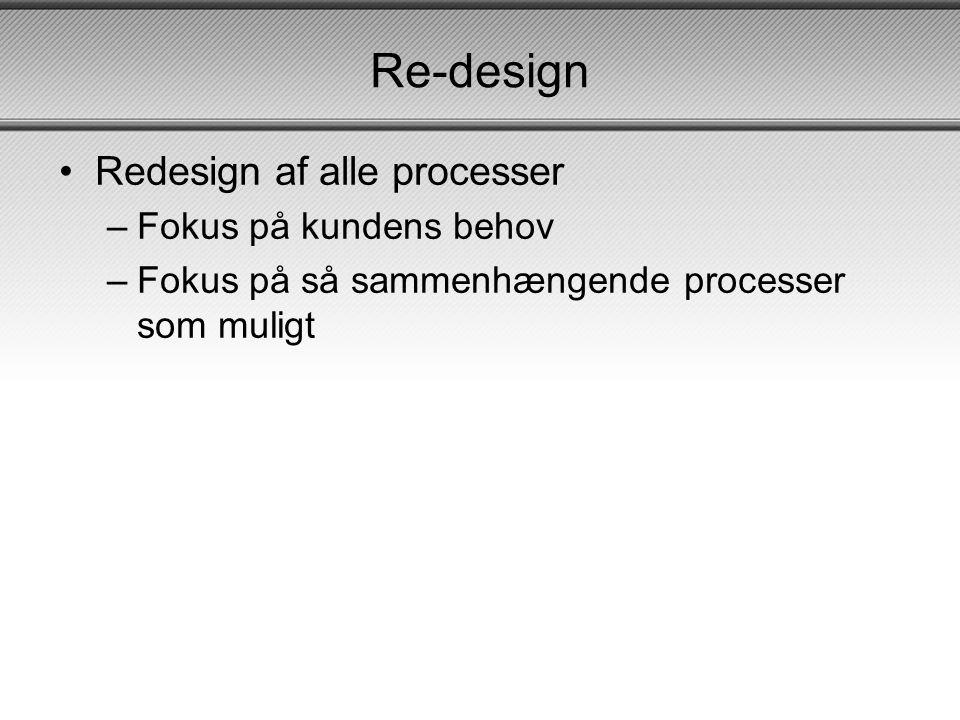 Re-design •Redesign af alle processer –Fokus på kundens behov –Fokus på så sammenhængende processer som muligt