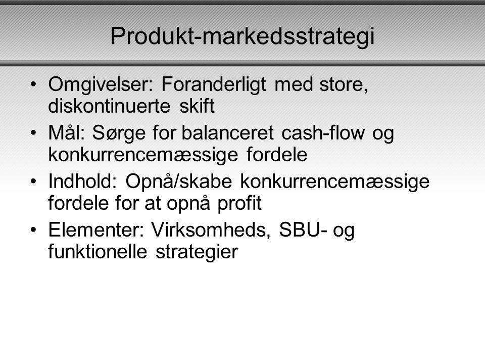 Produkt-markedsstrategi •Omgivelser: Foranderligt med store, diskontinuerte skift •Mål: Sørge for balanceret cash-flow og konkurrencemæssige fordele •Indhold: Opnå/skabe konkurrencemæssige fordele for at opnå profit •Elementer: Virksomheds, SBU- og funktionelle strategier