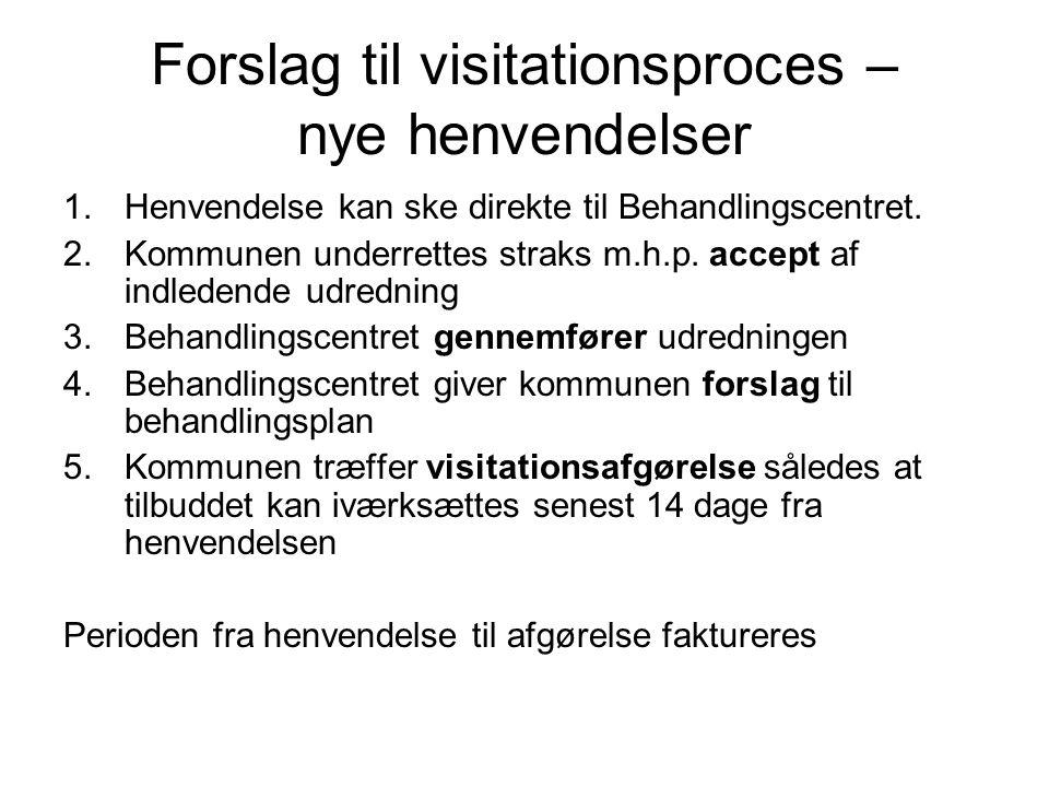 Forslag til visitationsproces – nye henvendelser 1.Henvendelse kan ske direkte til Behandlingscentret.