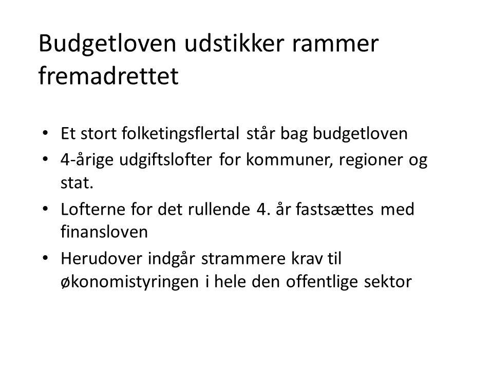 Budgetloven udstikker rammer fremadrettet • Et stort folketingsflertal står bag budgetloven • 4-årige udgiftslofter for kommuner, regioner og stat.
