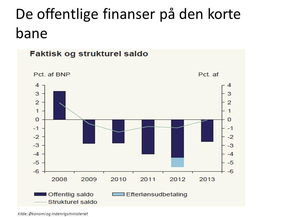 De offentlige finanser på den korte bane Kilde: Økonomi og Indenrigsministeriet