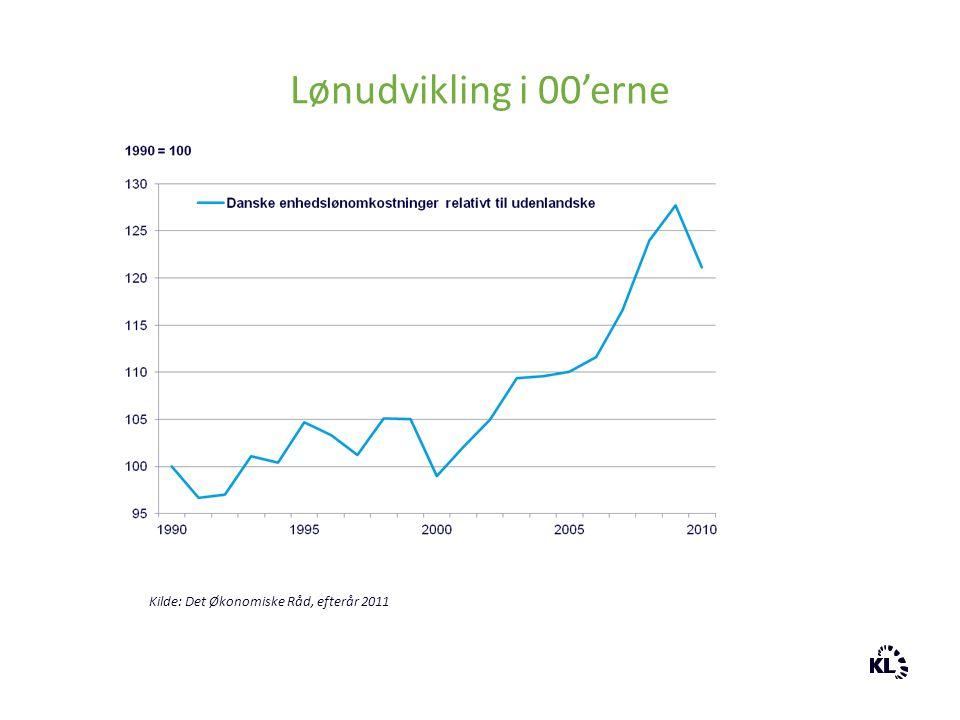 Lønudvikling i 00'erne Kilde: Det Økonomiske Råd, efterår 2011