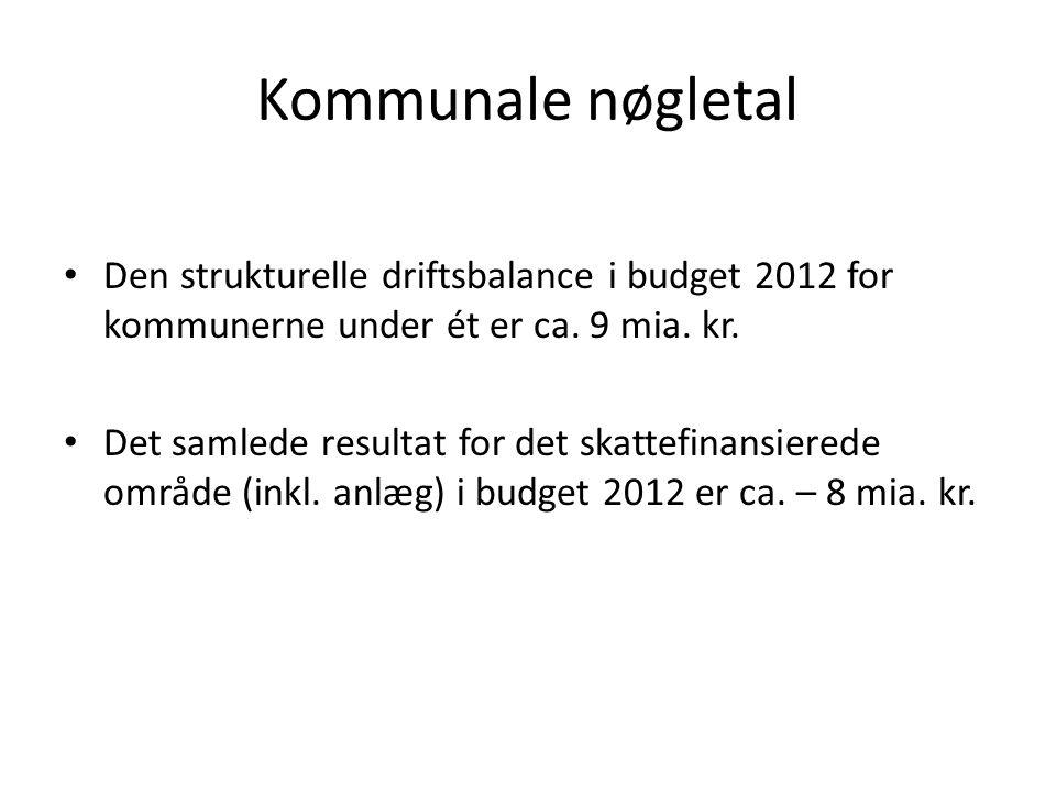 Kommunale nøgletal • Den strukturelle driftsbalance i budget 2012 for kommunerne under ét er ca.