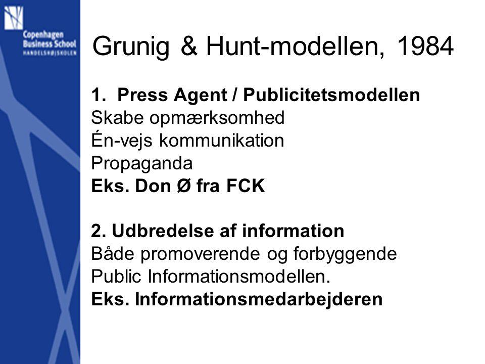 Grunig & Hunt-modellen, 1984 1.