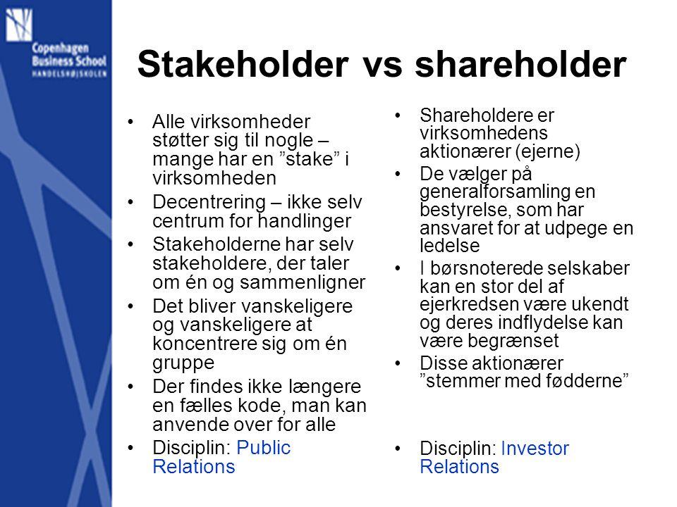 Stakeholder vs shareholder •Alle virksomheder støtter sig til nogle – mange har en stake i virksomheden •Decentrering – ikke selv centrum for handlinger •Stakeholderne har selv stakeholdere, der taler om én og sammenligner •Det bliver vanskeligere og vanskeligere at koncentrere sig om én gruppe •Der findes ikke længere en fælles kode, man kan anvende over for alle •Disciplin: Public Relations •Shareholdere er virksomhedens aktionærer (ejerne) •De vælger på generalforsamling en bestyrelse, som har ansvaret for at udpege en ledelse •I børsnoterede selskaber kan en stor del af ejerkredsen være ukendt og deres indflydelse kan være begrænset •Disse aktionærer stemmer med fødderne •Disciplin: Investor Relations