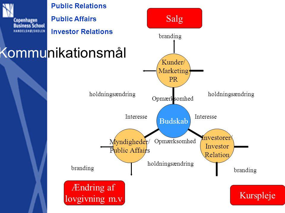 Kommunikationsmål Kurspleje Ændring af lovgivning m.v.