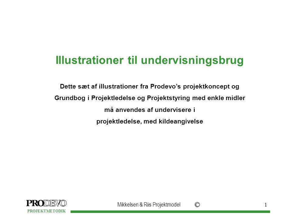 Mikkelsen & Riis Projektmodel C PROJEKTMETODIK 1 Illustrationer til undervisningsbrug Dette sæt af illustrationer fra Prodevo's projektkoncept og Grundbog i Projektledelse og Projektstyring med enkle midler må anvendes af undervisere i projektledelse, med kildeangivelse