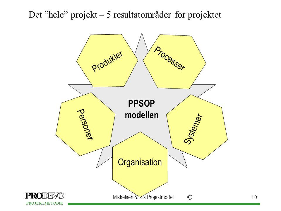Mikkelsen & Riis Projektmodel C PROJEKTMETODIK 10 Persone r Organisation Systemer Produkter Processer PPSOP modellen Det hele projekt – 5 resultatområder for projektet