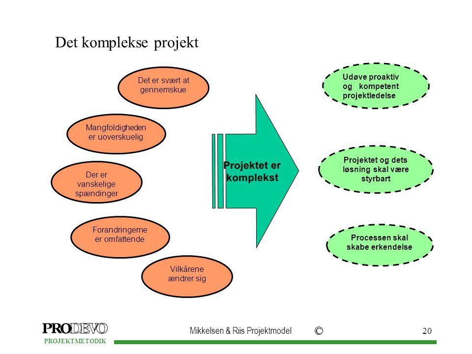 Mikkelsen & Riis Projektmodel C PROJEKTMETODIK 20 Vilkårene ændrer sig Mangfoldigheden er uoverskuelig Projektet og dets løsning skal være styrbart Der er vanskelige spændinger Projektet er komplekst Forandringerne er omfattende Det er svært at gennemskue Udøve proaktiv og kompetent projektledelse Processen skal skabe erkendelse Det komplekse projekt