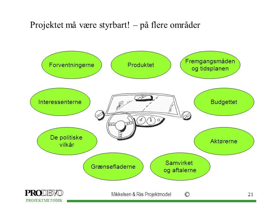 Mikkelsen & Riis Projektmodel C PROJEKTMETODIK 21 Projektet må være styrbart.