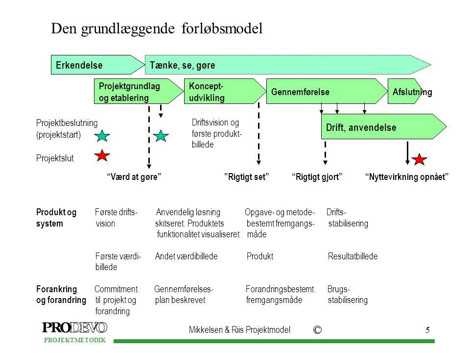 Mikkelsen & Riis Projektmodel C PROJEKTMETODIK 5 Projektbeslutning (projektstart) Projektslut Værd at gøre Rigtigt gjort Nyttevirkning opnået AfslutningGennemførelse ErkendelseTænke, se, gøre Projektgrundlag og etablering Koncept- udvikling Drift, anvendelse Den grundlæggende forløbsmodel Driftsvision og første produkt- billede Rigtigt set Produkt og Første drifts- Anvendelig løsning Opgave- og metode- Drifts- system vision skitseret.