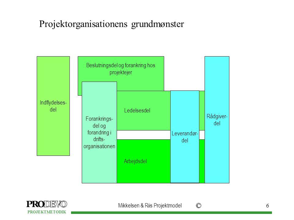 Mikkelsen & Riis Projektmodel C PROJEKTMETODIK 6 Beslutningsdel og forankring hos projektejer Ledelsesdel Arbejdsdel Forankrings- del og forandring i drifts- organisationen Indflydelses- del Leverandør- del Rådgiver- del Projektorganisationens grundmønster