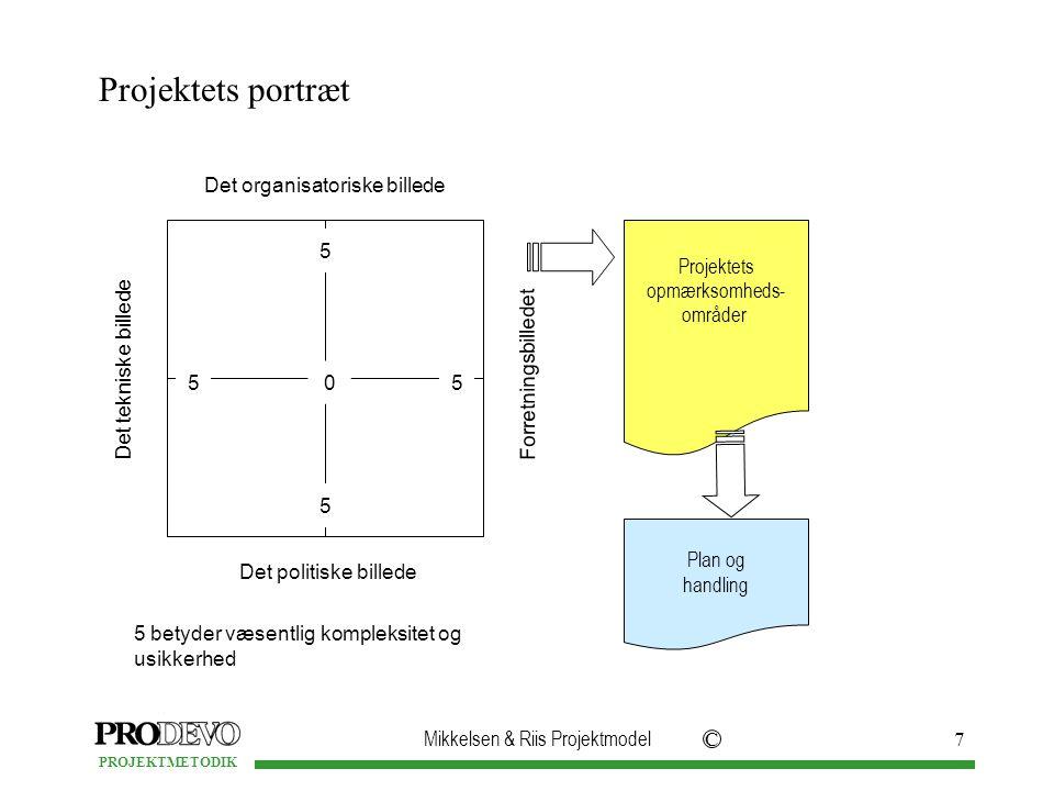 Mikkelsen & Riis Projektmodel C PROJEKTMETODIK 7 Projektets portræt Det organisatoriske billede Det tekniske billede Det politiske billede Forretningsbilledet 0 5 55 5 5 betyder væsentlig kompleksitet og usikkerhed Projektets opmærksomheds- områder Plan og handling