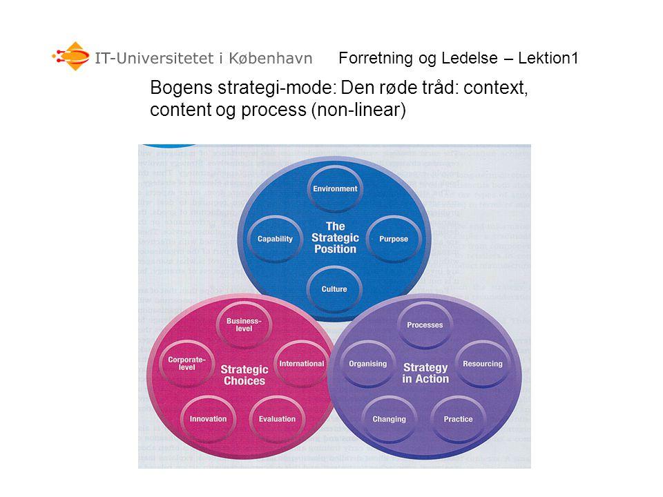 Forretning og Ledelse – Lektion1 Bogens strategi-mode: Den røde tråd: context, content og process (non-linear) con
