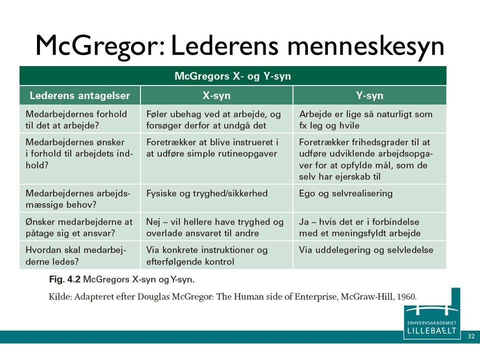 32 McGregor: Lederens menneskesyn • McGregors X- og Y-syn • Indsæt figur 4.2