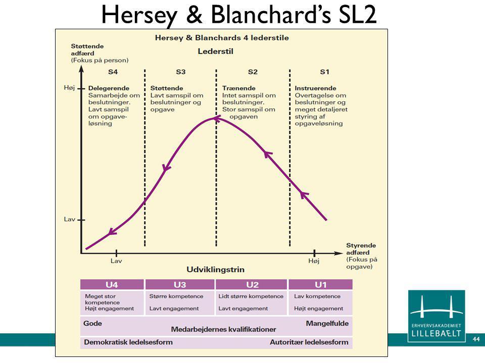 44 Hersey & Blanchard's SL2