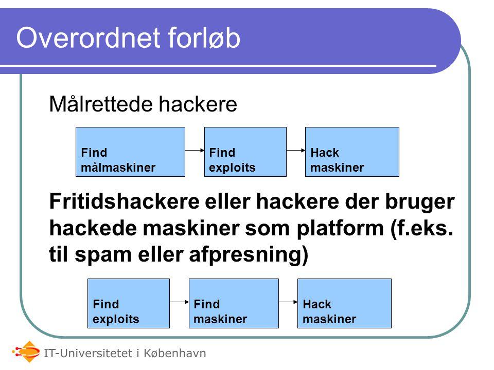 Overordnet forløb Målrettede hackere Fritidshackere eller hackere der bruger hackede maskiner som platform (f.eks.