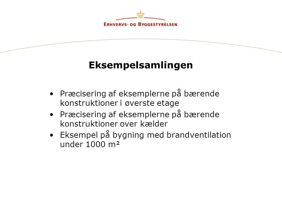 Eksempelsamlingen •Præcisering af eksemplerne på bærende konstruktioner i øverste etage •Præcisering af eksemplerne på bærende konstruktioner over kælder •Eksempel på bygning med brandventilation under 1000 m²