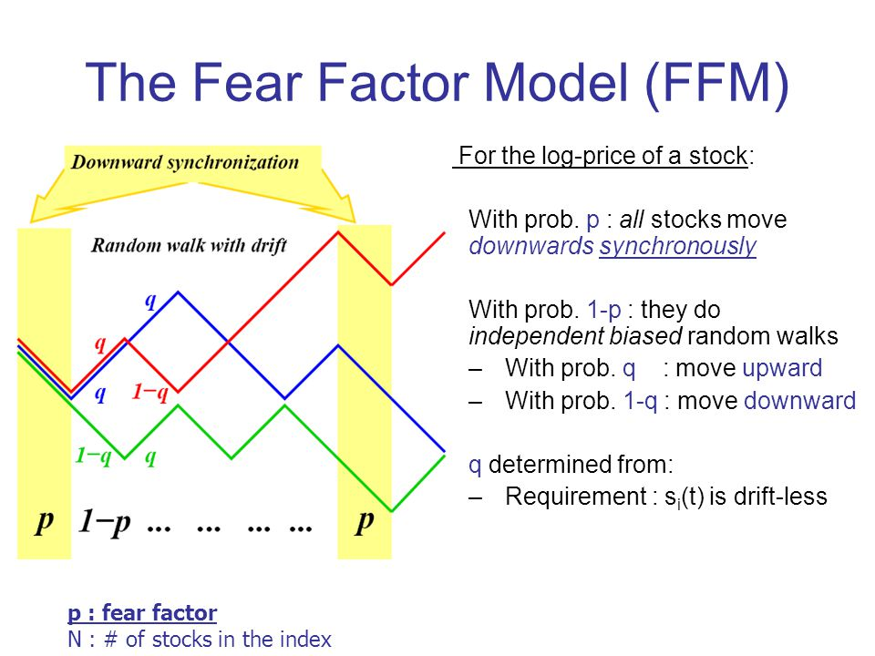 The Fear Factor Model (FFM) For the log-price of a stock: •With prob.