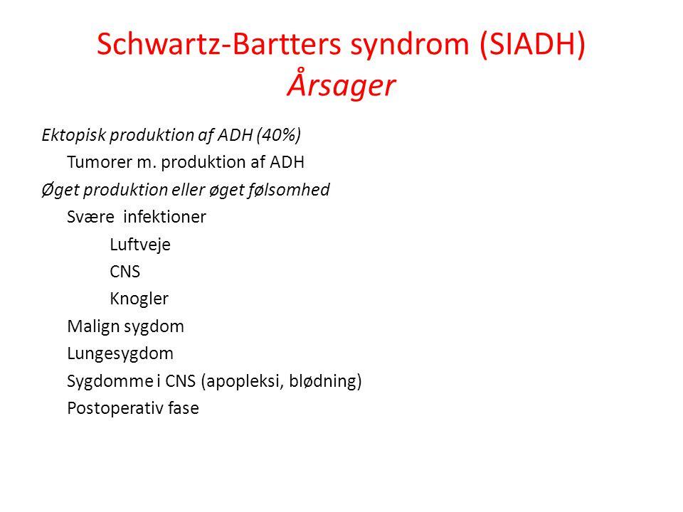 Schwartz-Bartters syndrom (SIADH) Årsager Ektopisk produktion af ADH (40%) Tumorer m.