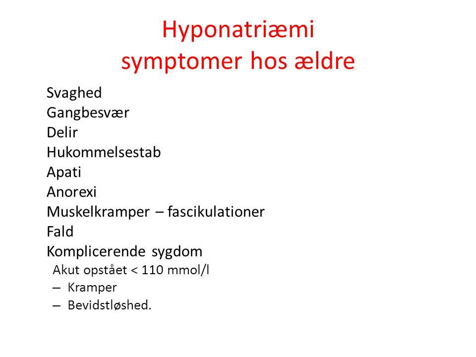 Hyponatriæmi symptomer hos ældre Svaghed Gangbesvær Delir Hukommelsestab Apati Anorexi Muskelkramper – fascikulationer Fald Komplicerende sygdom Akut opstået < 110 mmol/l – Kramper – Bevidstløshed.