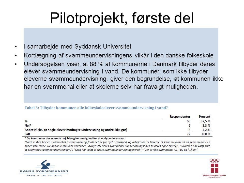 Pilotprojekt, første del •I samarbejde med Syddansk Universitet •Kortlægning af svømmeundervisningens vilkår i den danske folkeskole •Undersøgelsen viser, at 88 % af kommunerne i Danmark tilbyder deres elever svømmeundervisning i vand.
