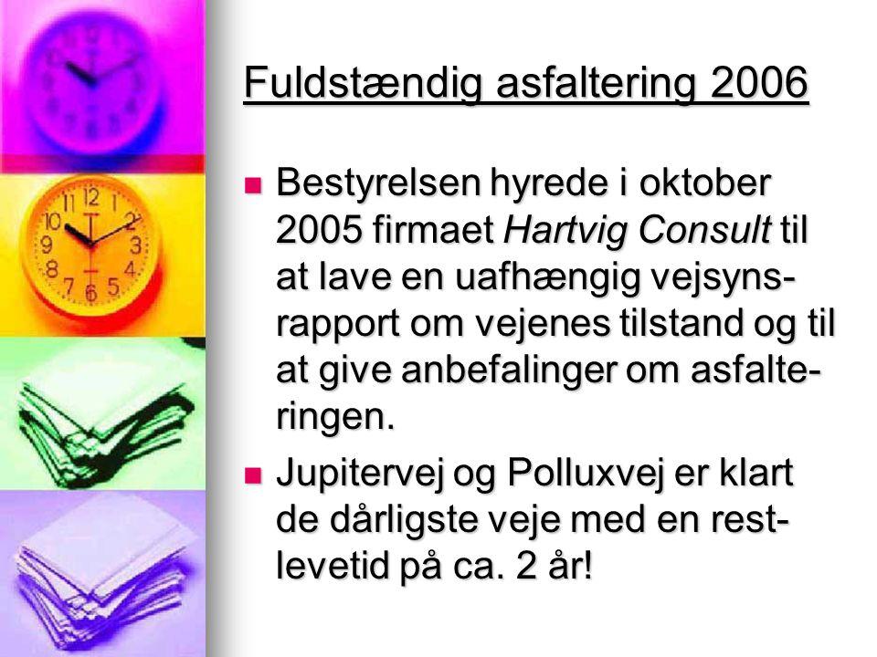 Fuldstændig asfaltering 2006  Bestyrelsen hyrede i oktober 2005 firmaet Hartvig Consult til at lave en uafhængig vejsyns- rapport om vejenes tilstand og til at give anbefalinger om asfalte- ringen.