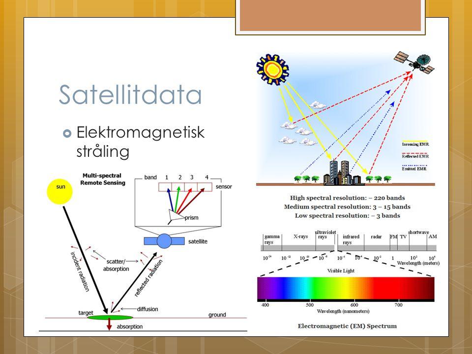 Satellitdata  Elektromagnetisk stråling