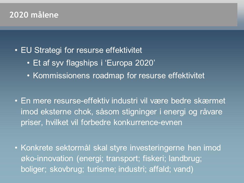 2020 målene •EU Strategi for resurse effektivitet •Et af syv flagships i 'Europa 2020' •Kommissionens roadmap for resurse effektivitet •En mere resurse-effektiv industri vil være bedre skærmet imod eksterne chok, såsom stigninger i energi og råvare priser, hvilket vil forbedre konkurrence-evnen •Konkrete sektormål skal styre investeringerne hen imod øko-innovation (energi; transport; fiskeri; landbrug; boliger; skovbrug; turisme; industri; affald; vand)