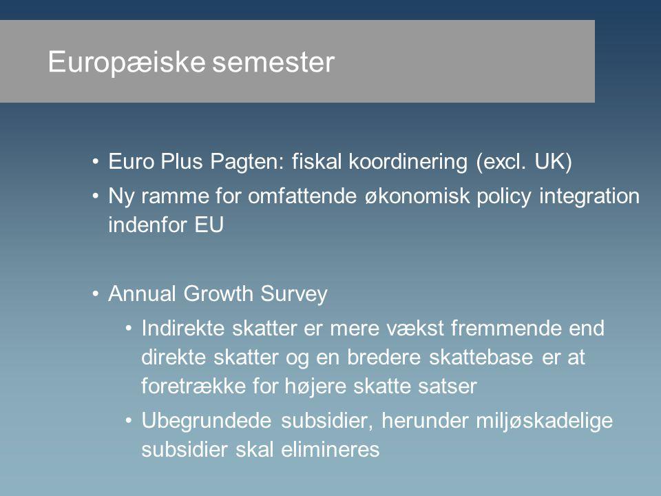 Europæiske semester •Euro Plus Pagten: fiskal koordinering (excl.