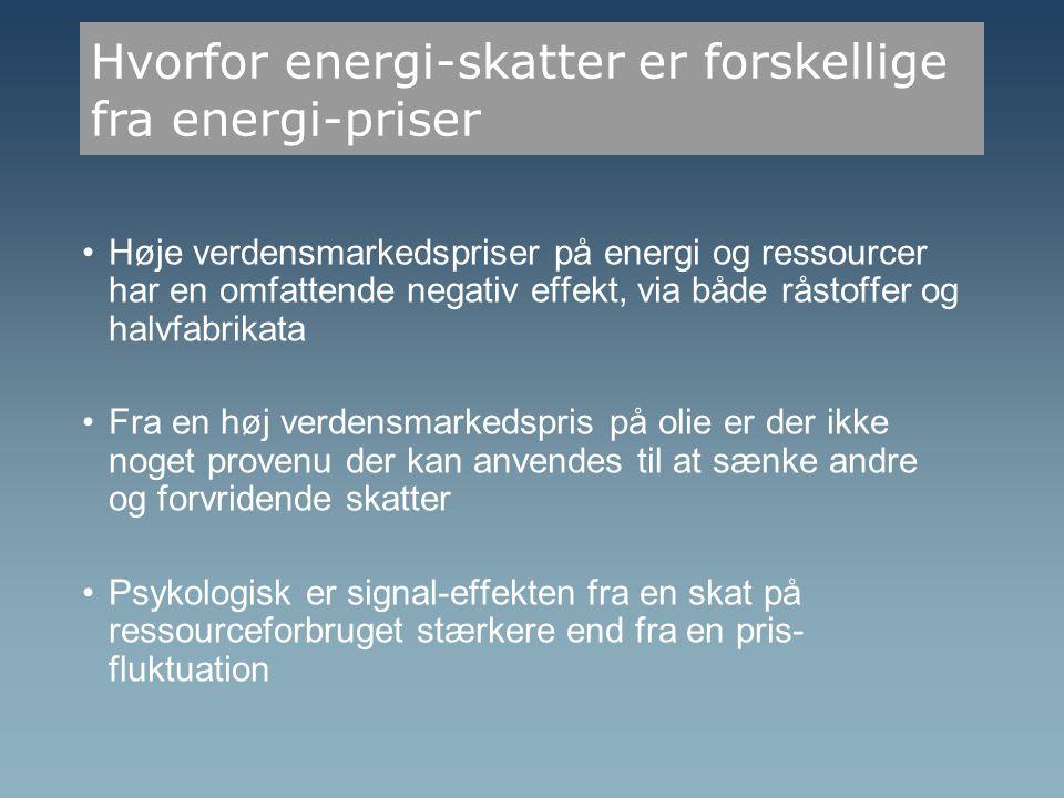 •Høje verdensmarkedspriser på energi og ressourcer har en omfattende negativ effekt, via både råstoffer og halvfabrikata •Fra en høj verdensmarkedspris på olie er der ikke noget provenu der kan anvendes til at sænke andre og forvridende skatter •Psykologisk er signal-effekten fra en skat på ressourceforbruget stærkere end fra en pris- fluktuation Hvorfor energi-skatter er forskellige fra energi-priser