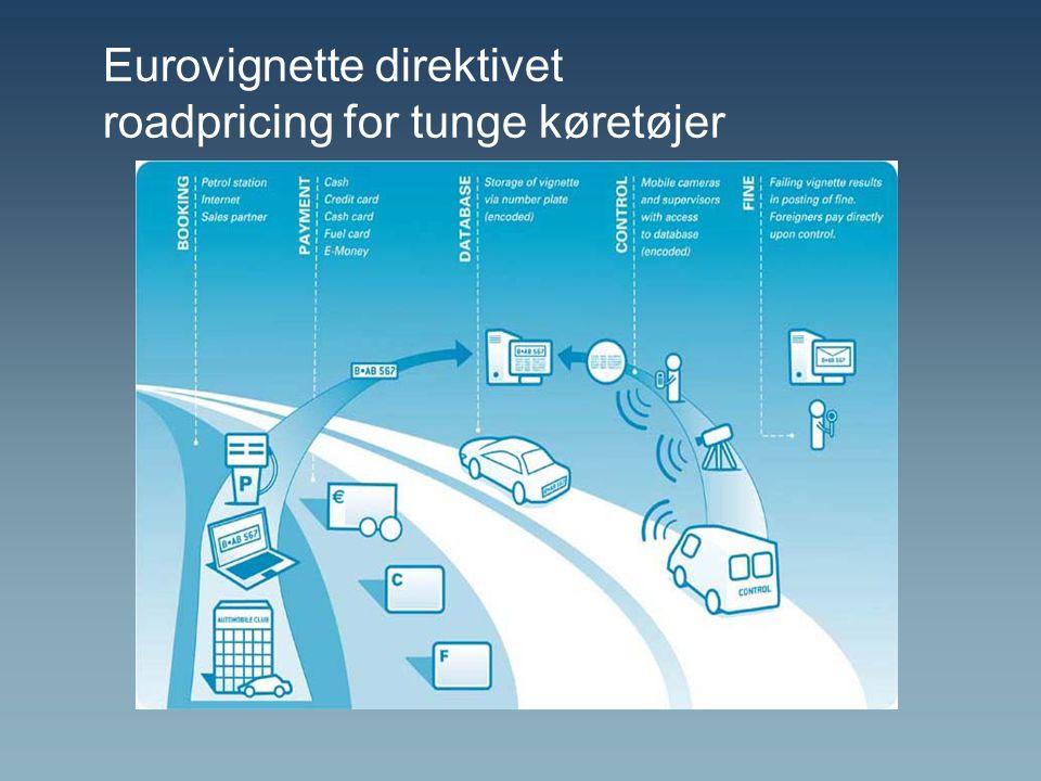 Eurovignette direktivet roadpricing for tunge køretøjer