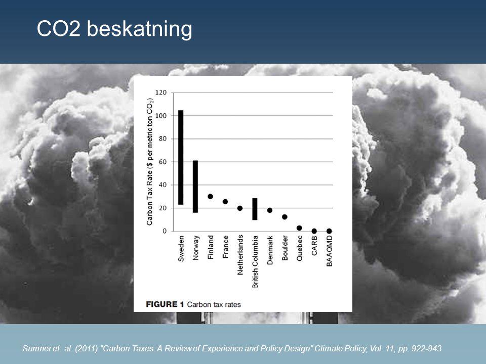 CO2 beskatning Sumner et. al.