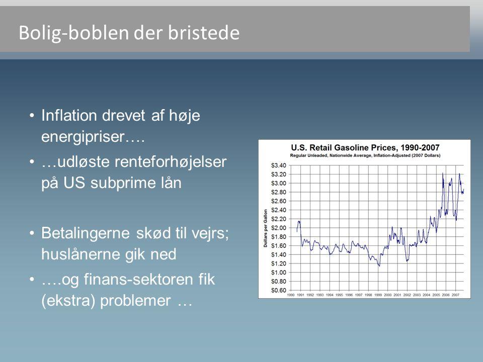 Bolig-boblen der bristede •Inflation drevet af høje energipriser….