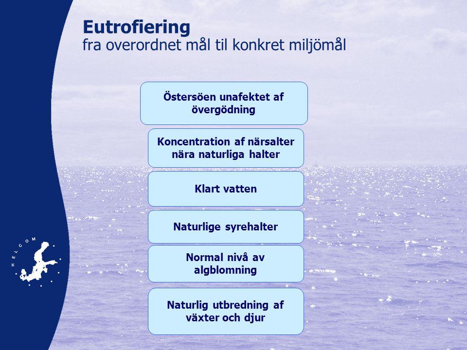 Eutrofiering fra overordnet mål til konkret miljömål Östersöen unafektet af övergödning Klart vatten Normal nivå av algblomning Naturlige syrehalter Naturlig utbredning af växter och djur Koncentration af närsalter nära naturliga halter
