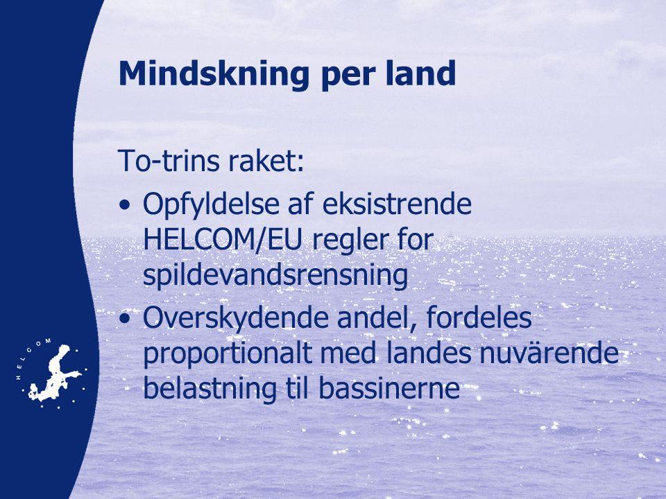 Mindskning per land To-trins raket: •Opfyldelse af eksistrende HELCOM/EU regler for spildevandsrensning •Overskydende andel, fordeles proportionalt med landes nuvärende belastning til bassinerne
