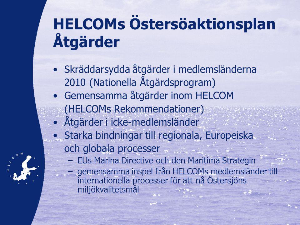 HELCOMs Östersöaktionsplan Åtgärder •Skräddarsydda åtgärder i medlemsländerna 2010 (Nationella Åtgärdsprogram) •Gemensamma åtgärder inom HELCOM (HELCOMs Rekommendationer) •Åtgärder i icke-medlemsländer •Starka bindningar till regionala, Europeiska och globala processer –EUs Marina Directive och den Maritima Strategin –gemensamma inspel från HELCOMs medlemsländer till internationella processer för att nå Östersjöns miljökvalitetsmål