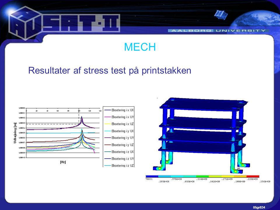 05gr834 MECH Resultater af stress test på printstakken