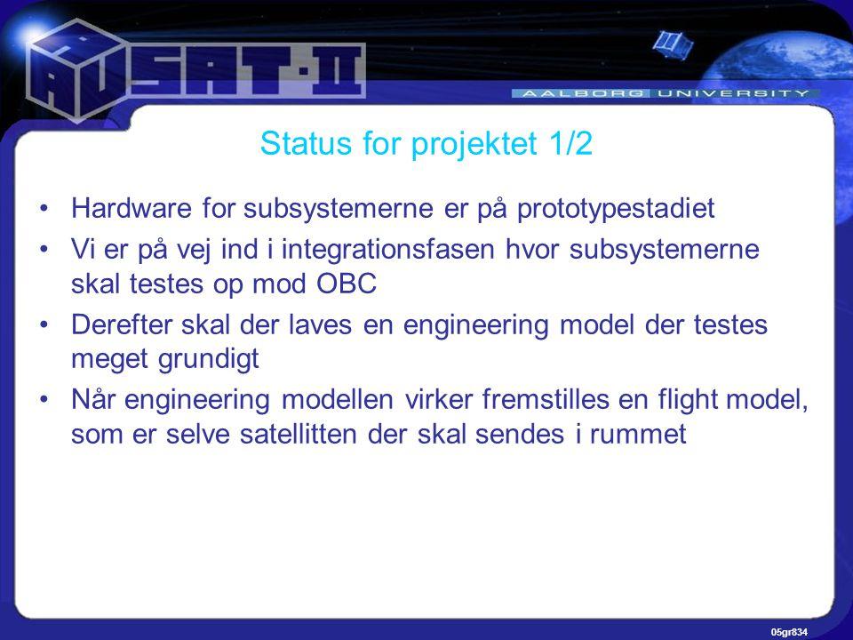05gr834 Status for projektet 1/2 •Hardware for subsystemerne er på prototypestadiet •Vi er på vej ind i integrationsfasen hvor subsystemerne skal testes op mod OBC •Derefter skal der laves en engineering model der testes meget grundigt •Når engineering modellen virker fremstilles en flight model, som er selve satellitten der skal sendes i rummet