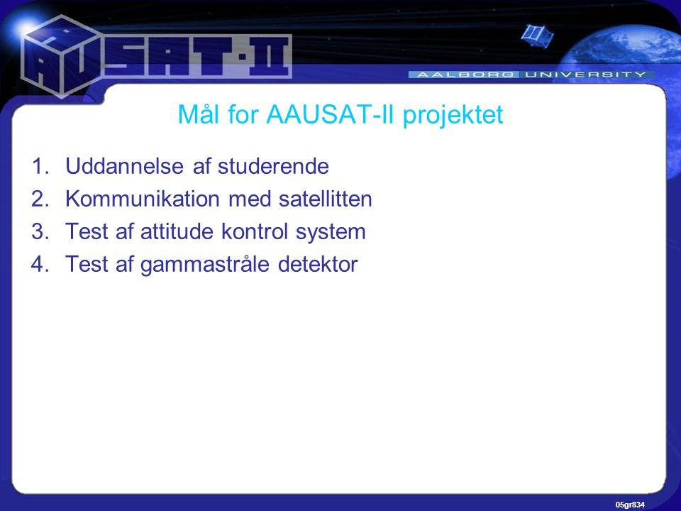 05gr834 Mål for AAUSAT-II projektet 1.Uddannelse af studerende 2.Kommunikation med satellitten 3.Test af attitude kontrol system 4.Test af gammastråle detektor