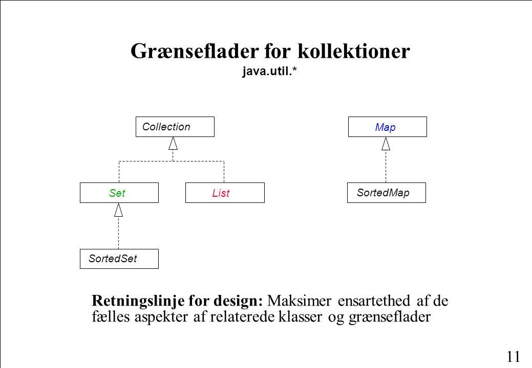 11 Map SortedMapSortedSet Collection SetList Retningslinje for design: Maksimer ensartethed af de fælles aspekter af relaterede klasser og grænseflader Grænseflader for kollektioner java.util.*