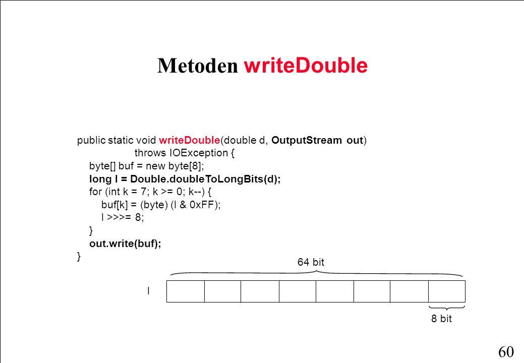 60 public static void writeDouble(double d, OutputStream out) throws IOException { byte[] buf = new byte[8]; long l = Double.doubleToLongBits(d); for (int k = 7; k >= 0; k--) { buf[k] = (byte) (l & 0xFF); l >>>= 8; } out.write(buf); } Metoden writeDouble l 64 bit 8 bit