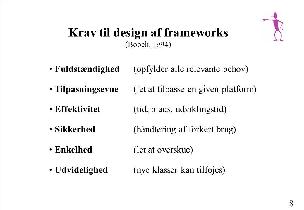 8 • Fuldstændighed(opfylder alle relevante behov) • Tilpasningsevne(let at tilpasse en given platform) • Effektivitet(tid, plads, udviklingstid) • Sikkerhed(håndtering af forkert brug) • Enkelhed(let at overskue) • Udvidelighed(nye klasser kan tilføjes) Krav til design af frameworks (Booch, 1994)