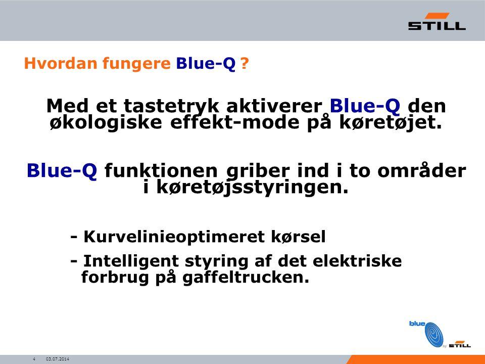 03.07.20144 Hvordan fungere Blue-Q .