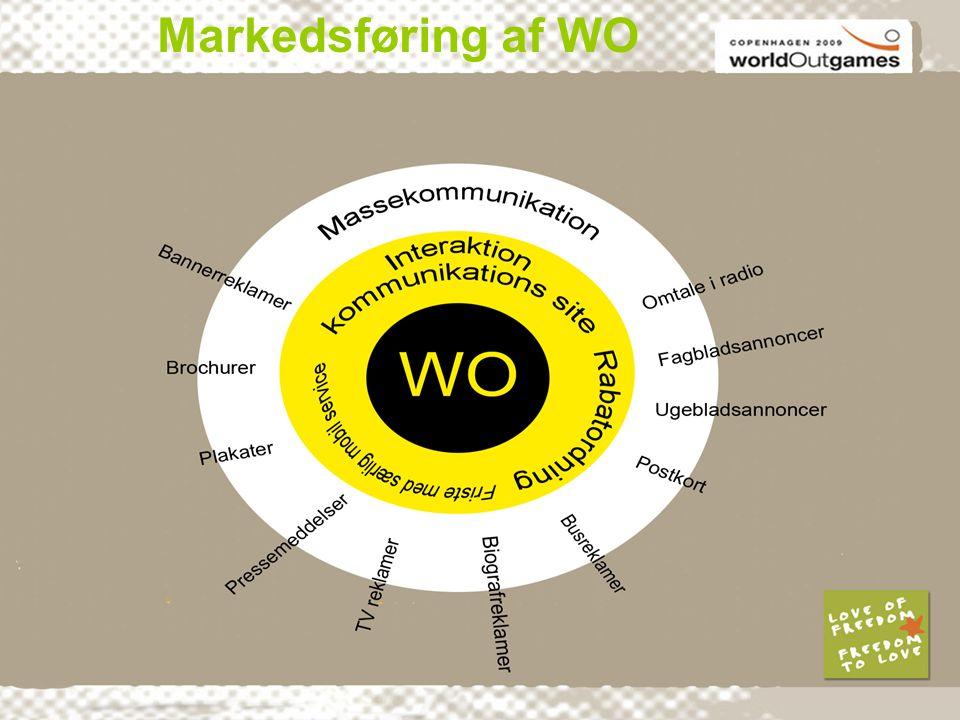 Markedsføring af WO