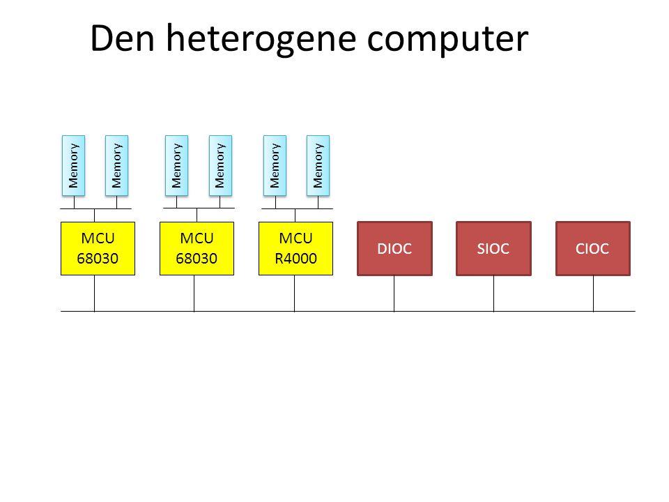 Den heterogene computer MCU 68030 MCU 68030 MCU 68030 CIOC DIOC SIOC Memory MCU R4000